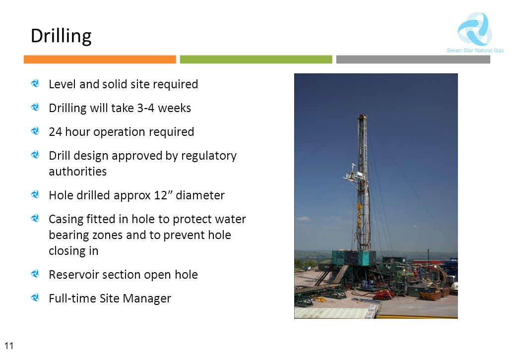 Drilling Level and solid site required Drilling will take 3-4 weeks
