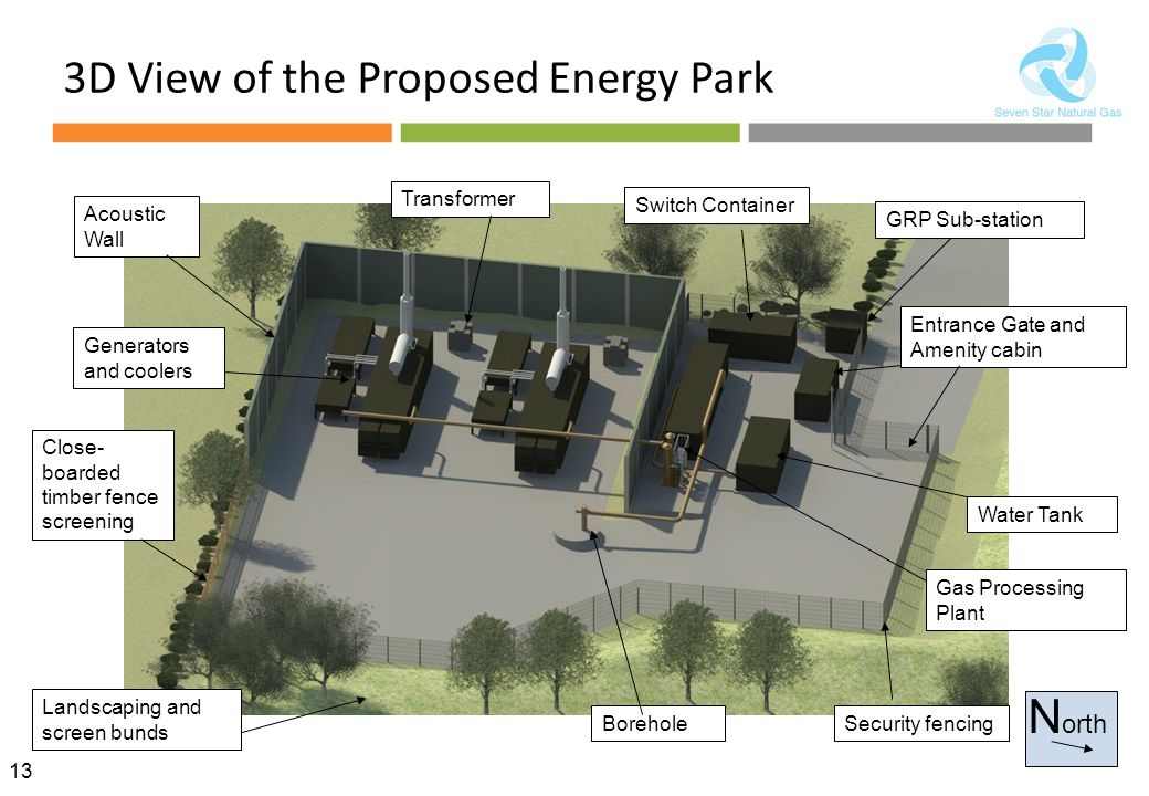 3D View of the Proposed Energy Park