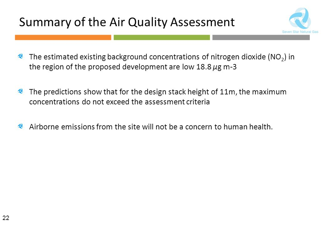 Summary of the Air Quality Assessment