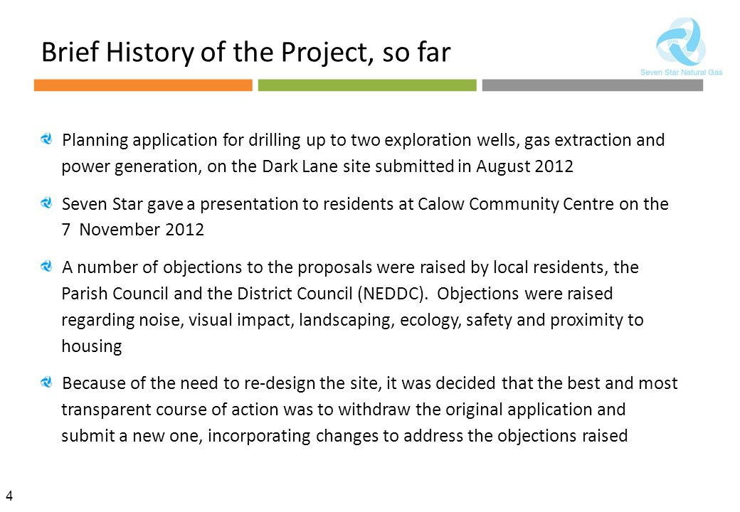 Brief History of the Project, so far
