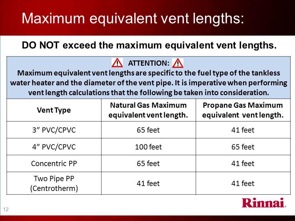 Maximum equivalent vent lengths: