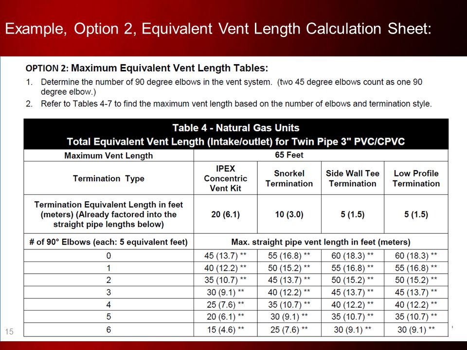 Example, Option 2, Equivalent Vent Length Calculation Sheet: