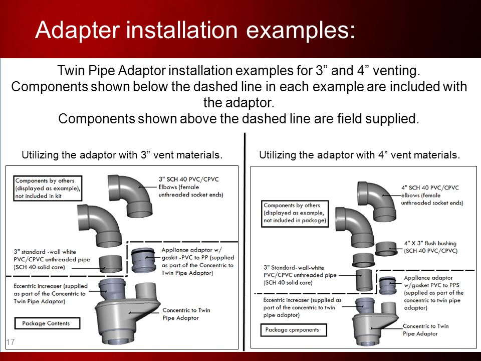 Adapter installation examples: