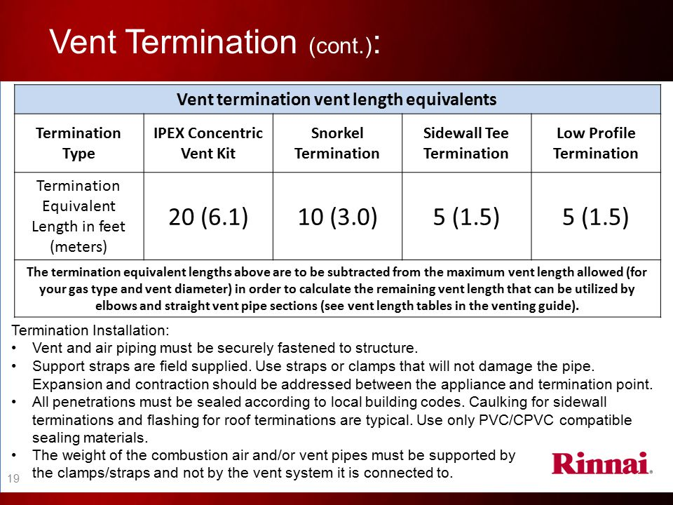 Vent Termination (cont.):