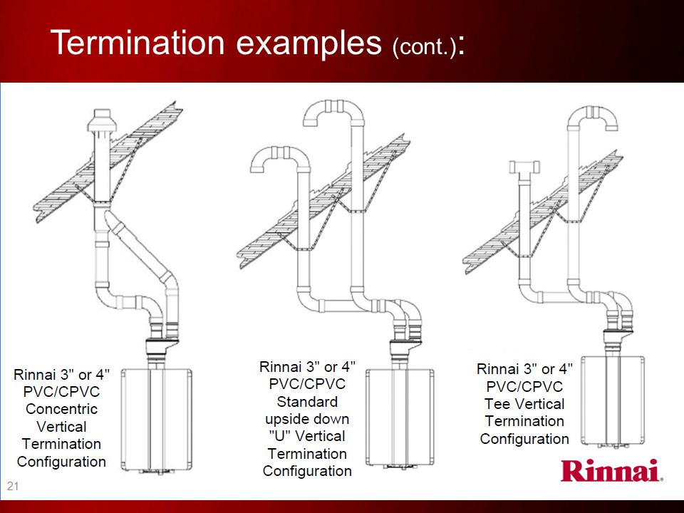 Termination examples (cont.):