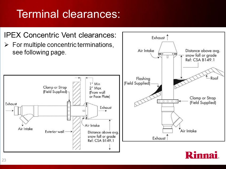 Terminal clearances: IPEX Concentric Vent clearances: