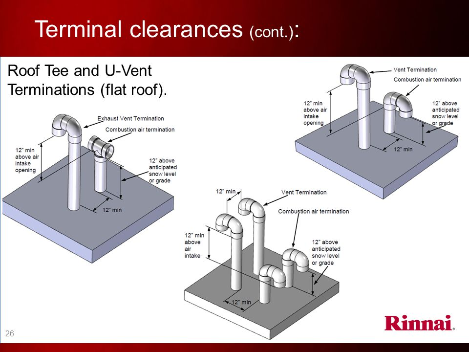 Terminal clearances (cont.):
