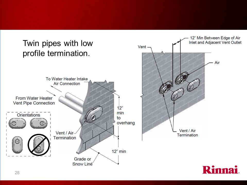 Twin pipes with low profile termination.