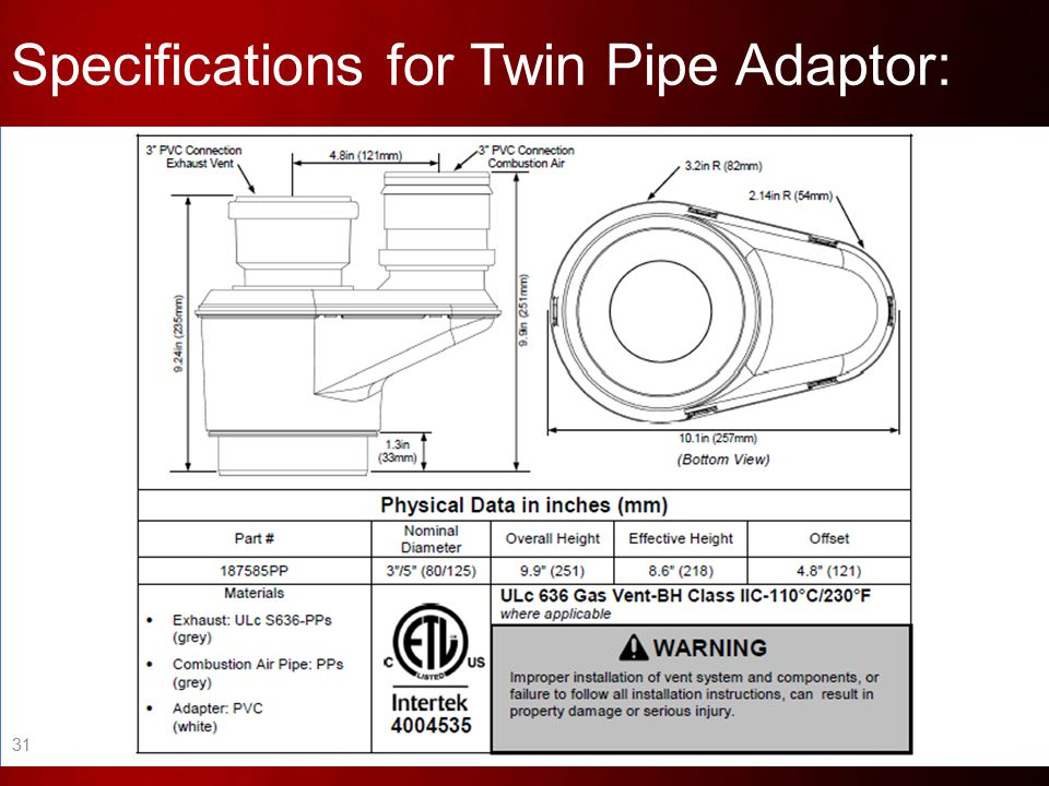 Specifications for Twin Pipe Adaptor: