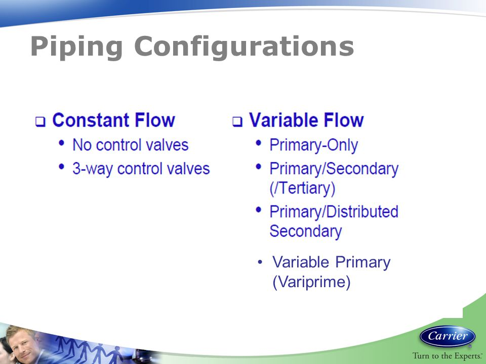 Piping Configurations