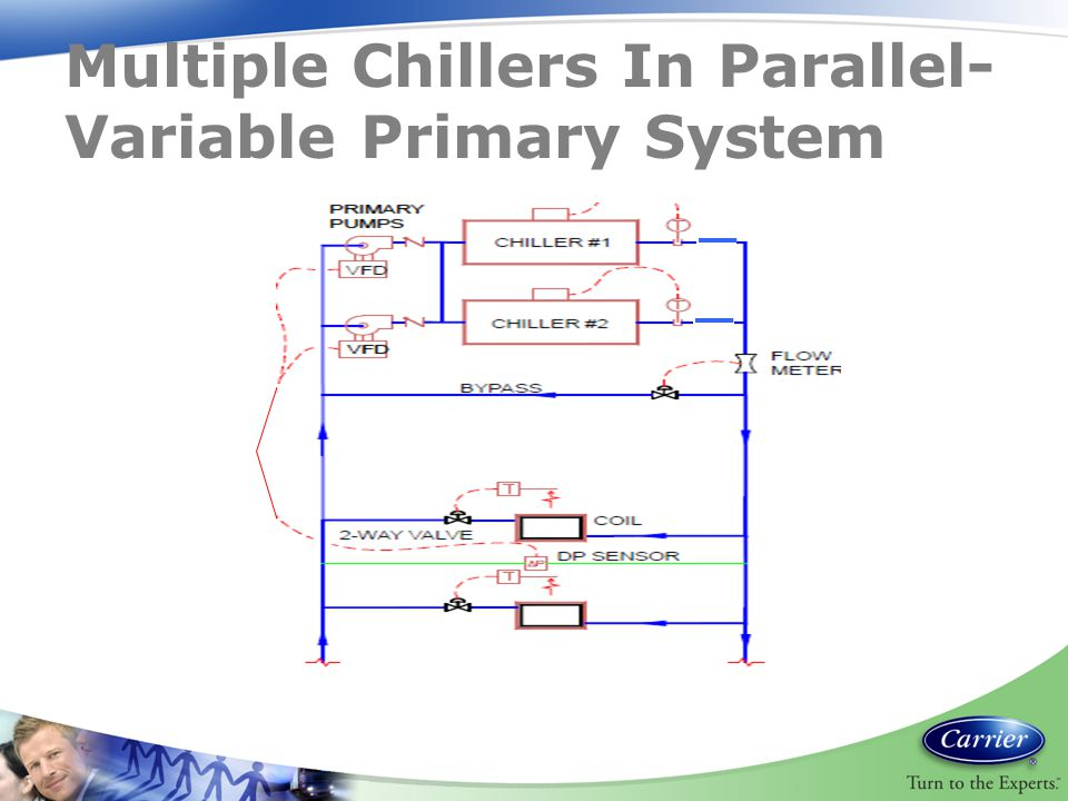 Multiple Chillers In Parallel-Variable Primary System