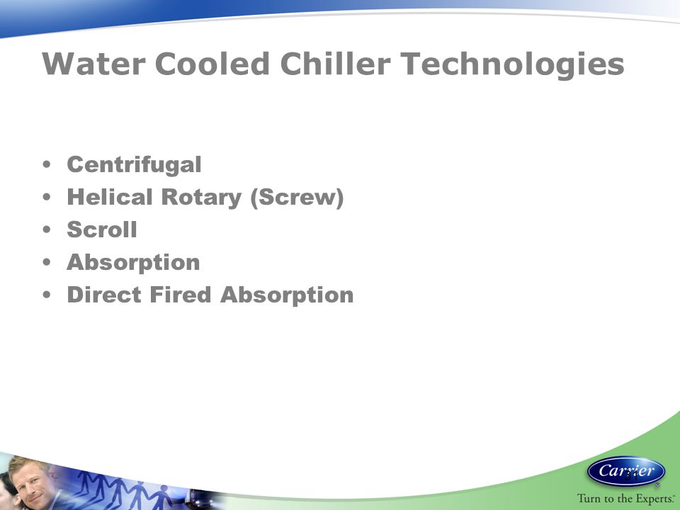 Water Cooled Chiller Technologies