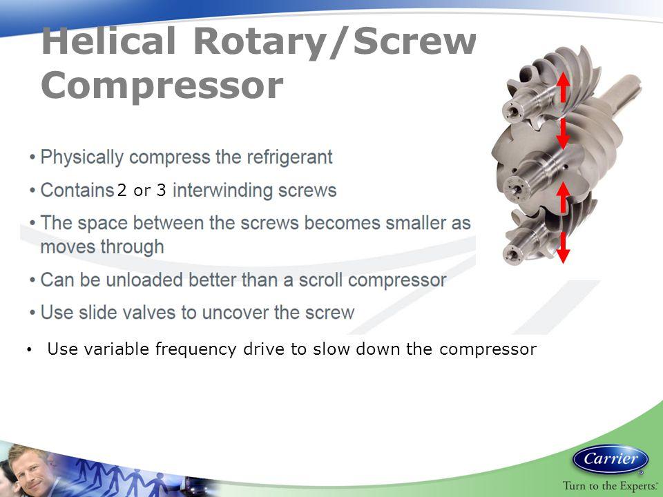 Helical Rotary/Screw Compressor