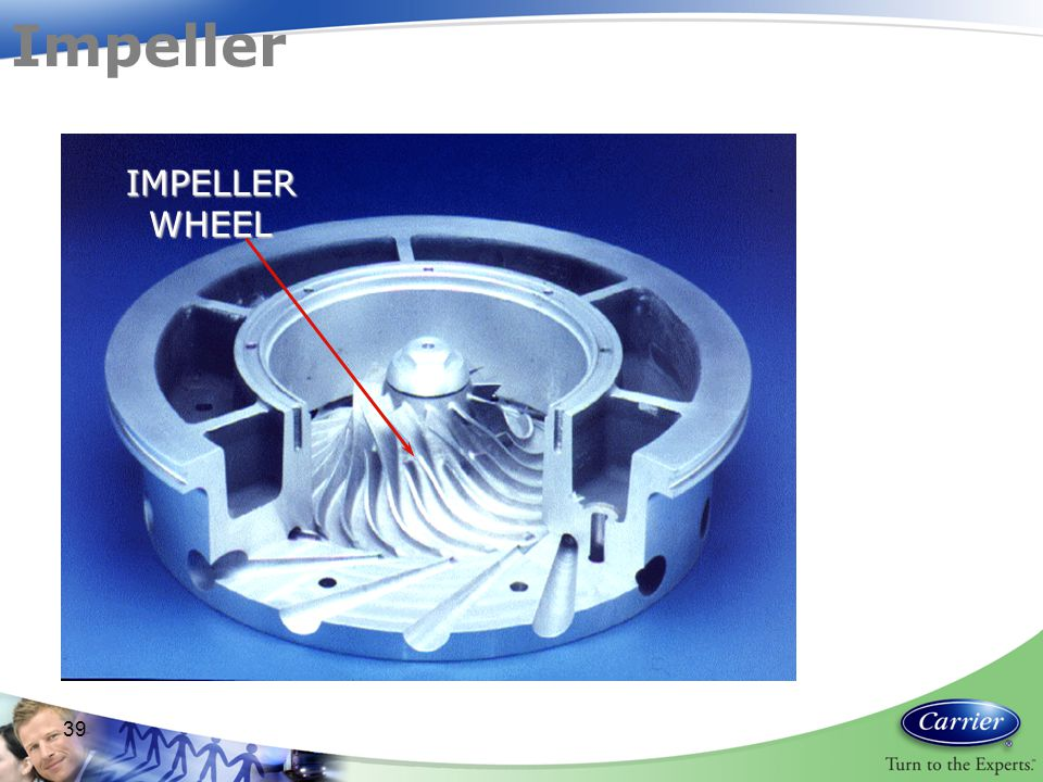 Impeller IMPELLER WHEEL