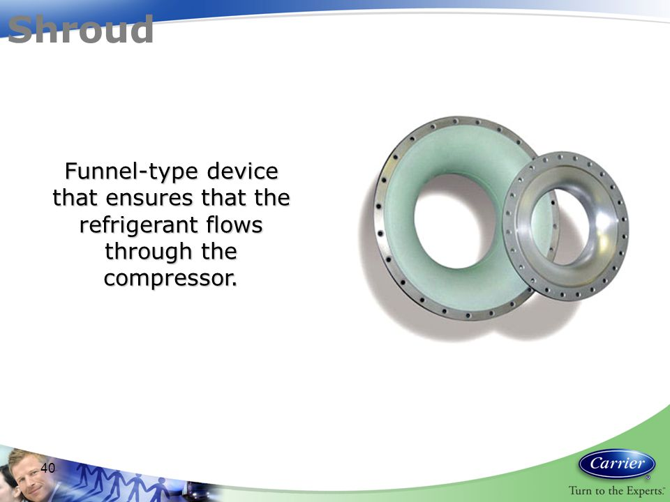 Shroud Funnel-type device that ensures that the refrigerant flows through the compressor.