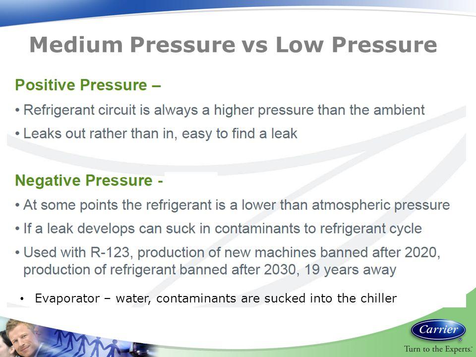 Medium Pressure vs Low Pressure