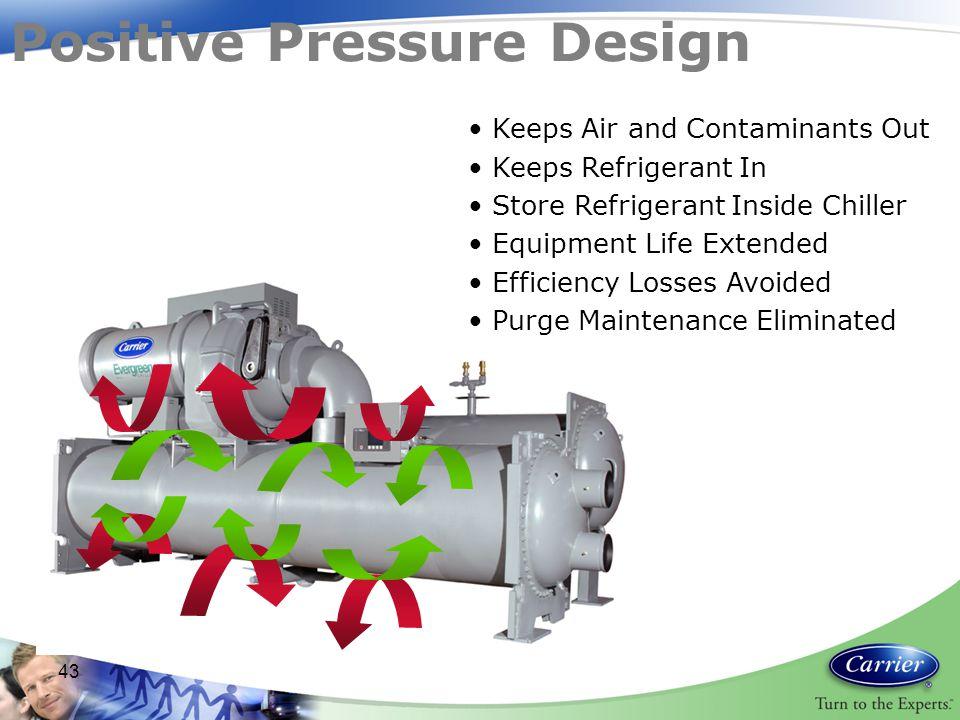 Positive Pressure Design