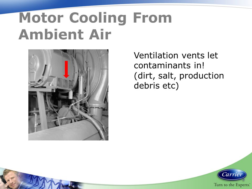 Motor Cooling From Ambient Air