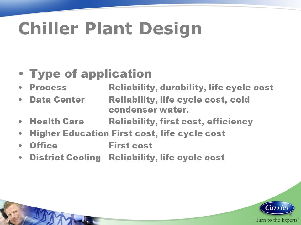 Chiller Plant Design Type of application