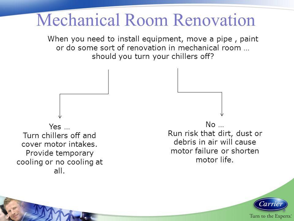 Mechanical Room Renovation