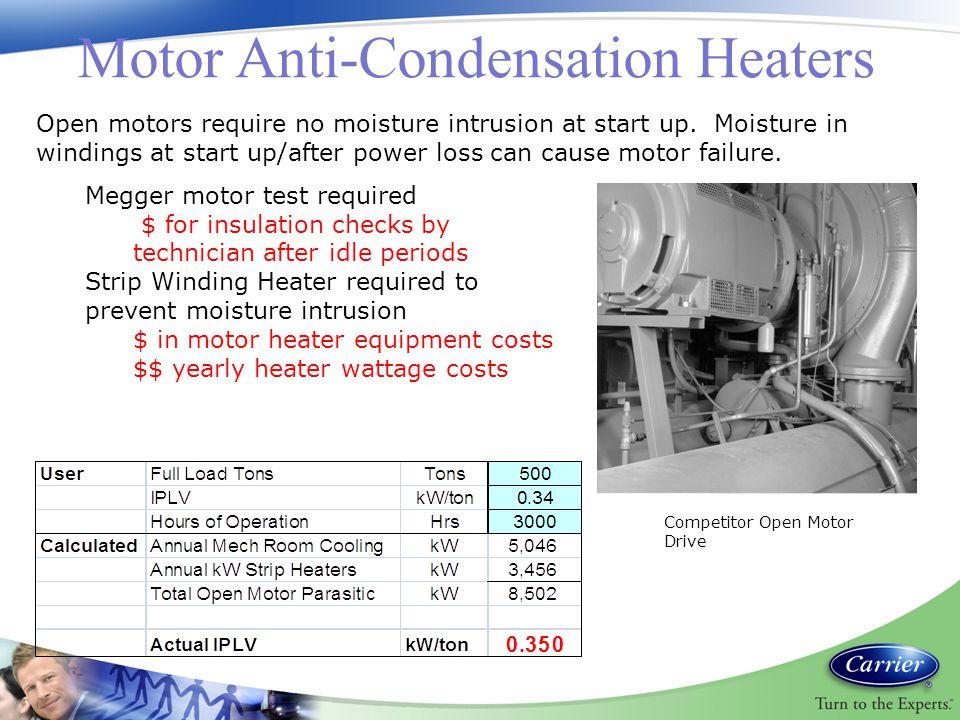 Motor Anti-Condensation Heaters