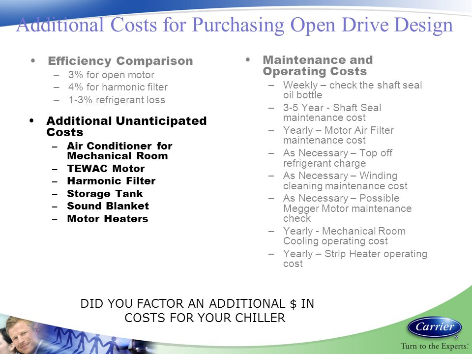 Additional Costs for Purchasing Open Drive Design