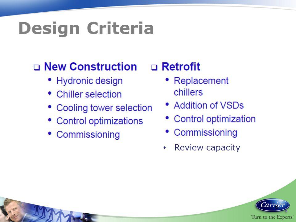 Design Criteria Review capacity