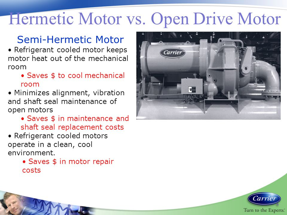 Hermetic Motor vs. Open Drive Motor