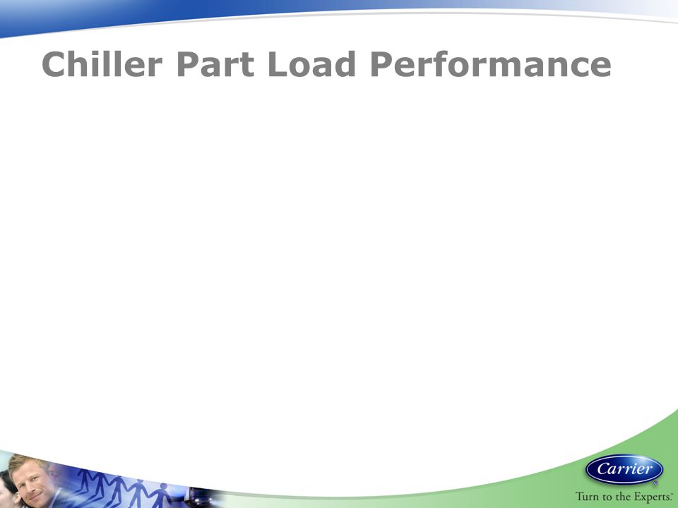 Chiller Part Load Performance