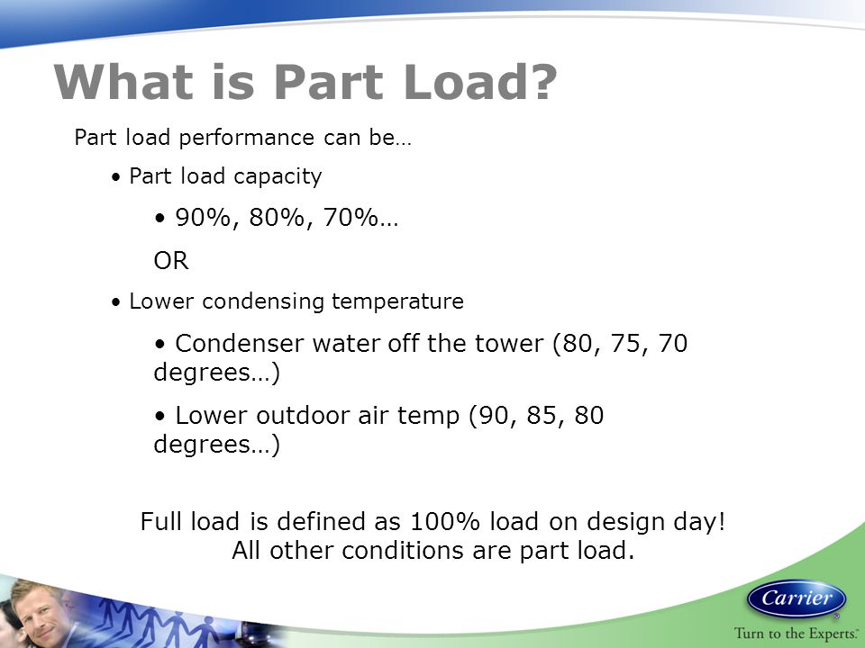 What is Part Load 90%, 80%, 70%… OR