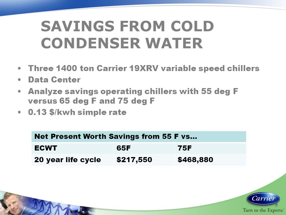 SAVINGS FROM COLD CONDENSER WATER