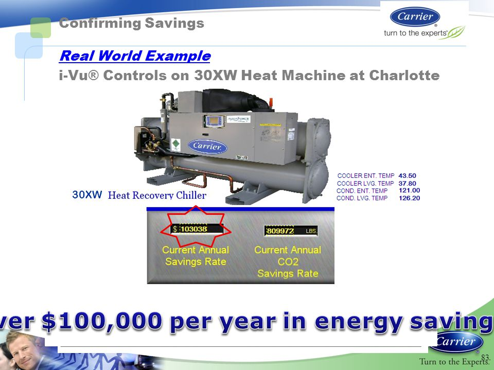Over $100,000 per year in energy savings!!