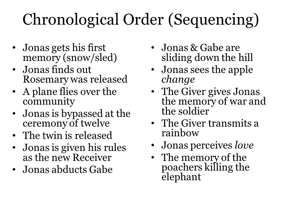Chronological Order (Sequencing)