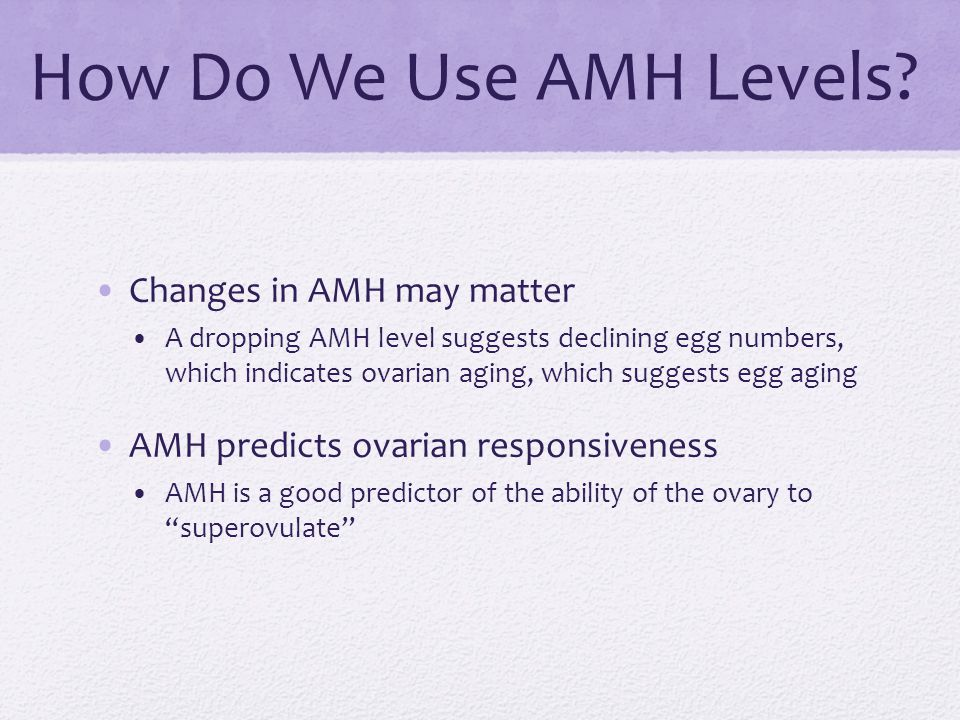 How Do We Use AMH Levels Changes in AMH may matter