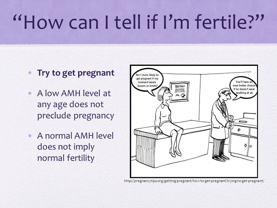 How can I tell if I'm fertile