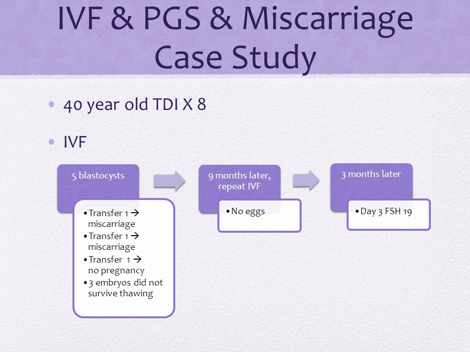IVF & PGS & Miscarriage Case Study