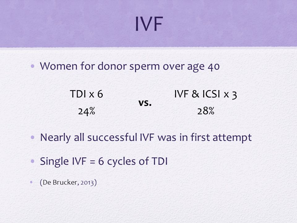 IVF Women for donor sperm over age 40