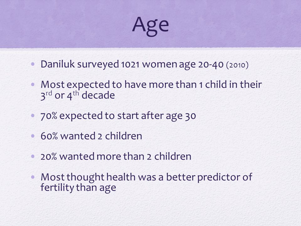 Age Daniluk surveyed 1021 women age 20-40 (2010)