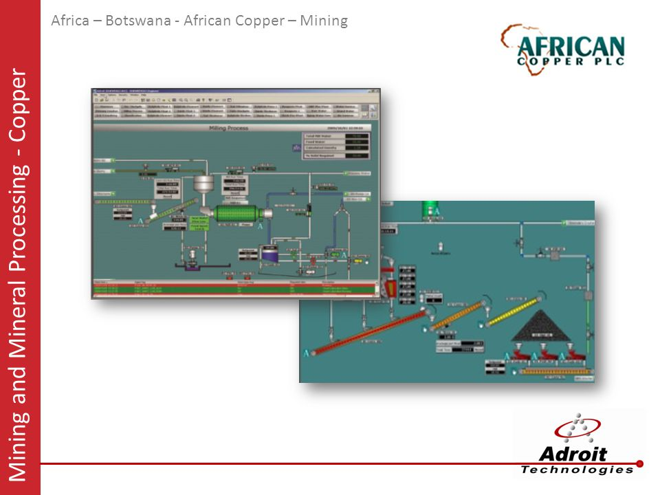 Mining and Mineral Processing - Copper