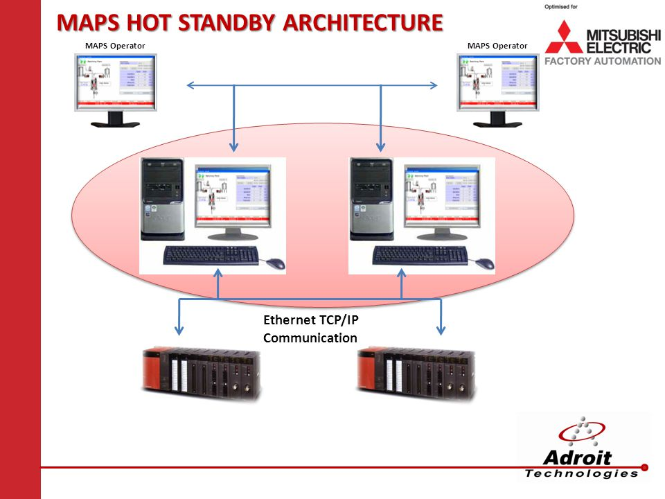 MAPS HOT STANDBY ARCHITECTURE