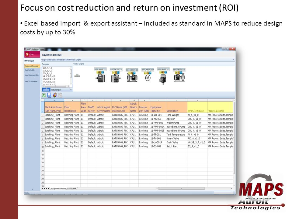 Focus on cost reduction and return on investment (ROI)