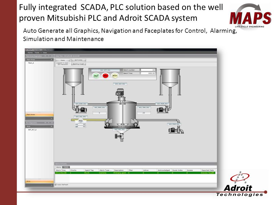 Fully integrated SCADA, PLC solution based on the well proven Mitsubishi PLC and Adroit SCADA system