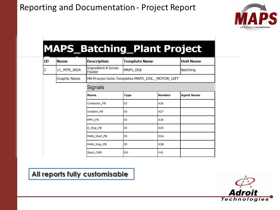 Reporting and Documentation - Project Report
