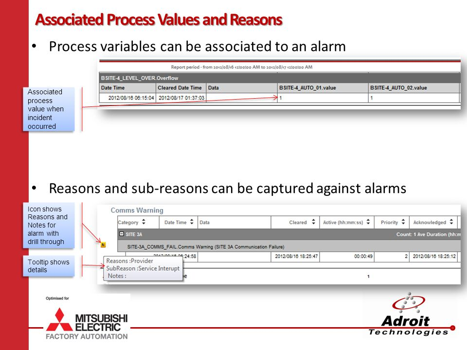 Associated Process Values and Reasons