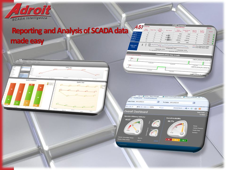 Reporting and Analysis of SCADA data made easy