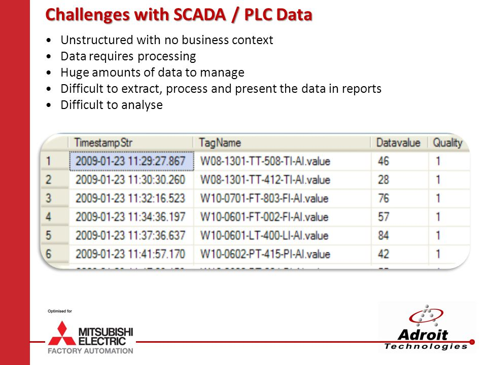 Challenges with SCADA / PLC Data