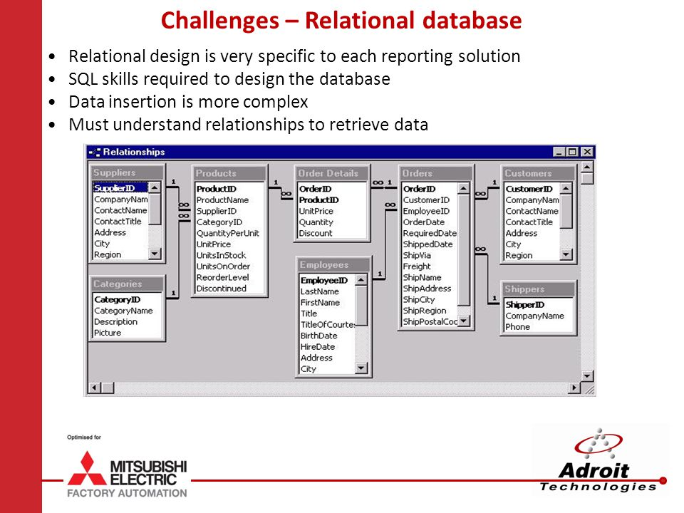 Challenges – Relational database