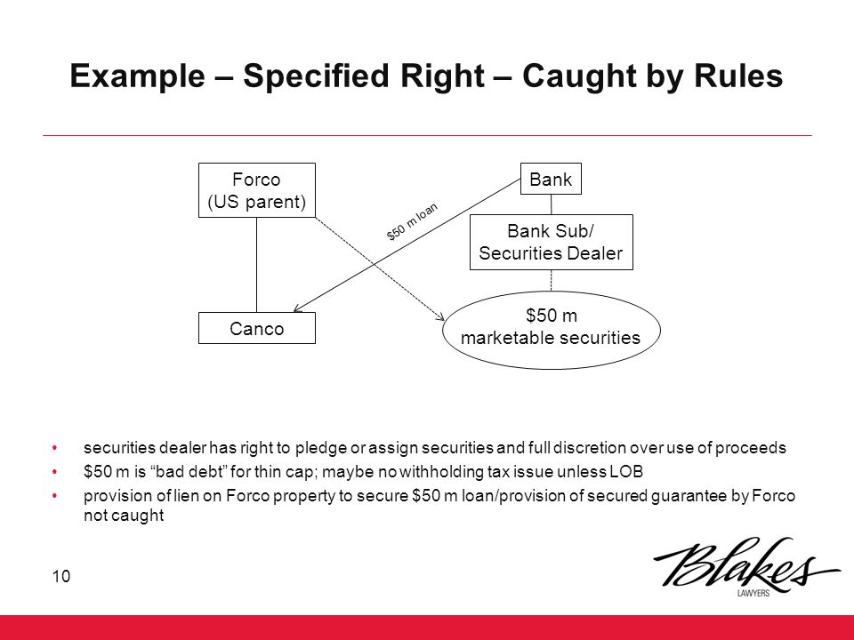 Example – Specified Right – Caught by Rules