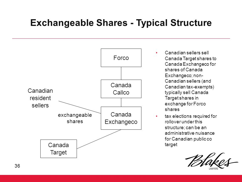 Exchangeable Shares - Typical Structure