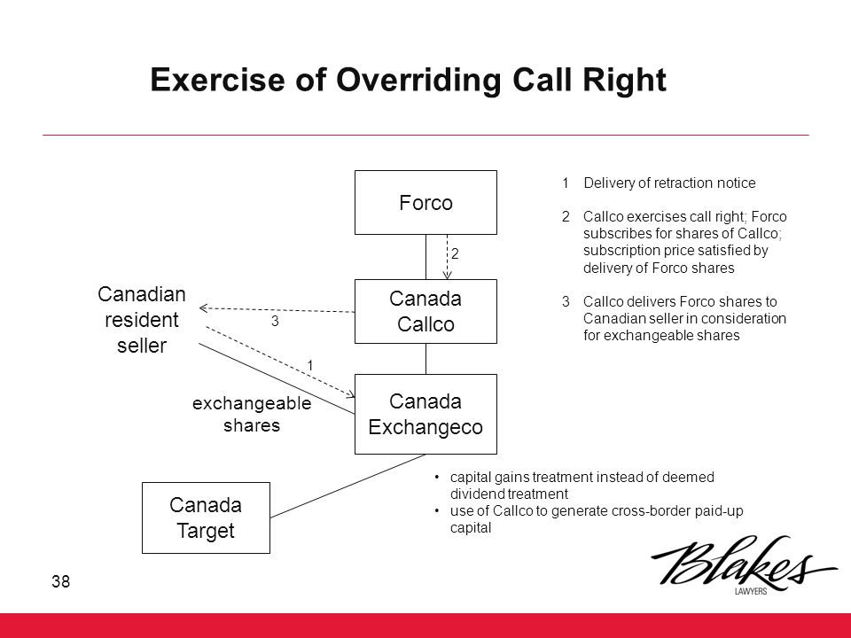 Exercise of Overriding Call Right